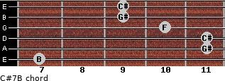 C#7/B for guitar on frets 7, 11, 11, 10, 9, 9