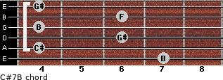 C#7/B for guitar on frets 7, 4, 6, 4, 6, 4