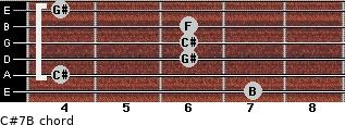 C#7/B for guitar on frets 7, 4, 6, 6, 6, 4