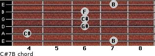 C#7/B for guitar on frets 7, 4, 6, 6, 6, 7