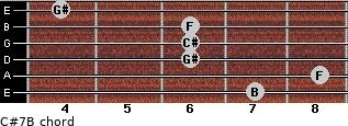 C#7/B for guitar on frets 7, 8, 6, 6, 6, 4