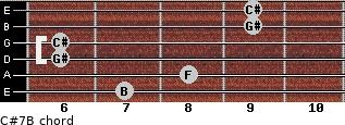 C#7/B for guitar on frets 7, 8, 6, 6, 9, 9