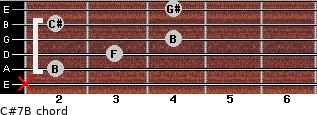 C#7/B for guitar on frets x, 2, 3, 4, 2, 4