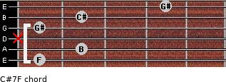 C#7/F for guitar on frets 1, 2, x, 1, 2, 4