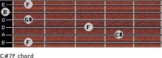 C#7/F for guitar on frets 1, 4, 3, 1, 0, 1