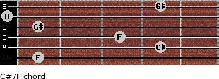 C#7/F for guitar on frets 1, 4, 3, 1, 0, 4