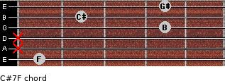 C#7/F for guitar on frets 1, x, x, 4, 2, 4