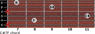 C#7/F for guitar on frets x, 8, 11, x, 9, 7