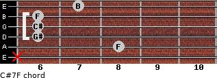 C#7/F for guitar on frets x, 8, 6, 6, 6, 7