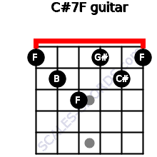 C#7/F for guitar on frets 1, 2, 3, 1, 2, 1
