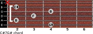 C#7/G# for guitar on frets 4, 2, 3, 4, 2, x