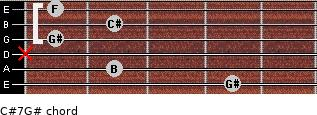 C#7/G# for guitar on frets 4, 2, x, 1, 2, 1