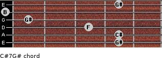 C#7/G# for guitar on frets 4, 4, 3, 1, 0, 4