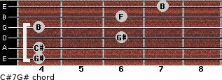 C#7/G# for guitar on frets 4, 4, 6, 4, 6, 7
