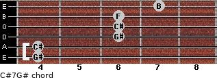 C#7/G# for guitar on frets 4, 4, 6, 6, 6, 7