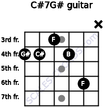 C#7/G# for guitar on frets 4, 4, 3, 4, 6, x