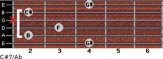 C#7/Ab for guitar on frets 4, 2, 3, x, 2, 4