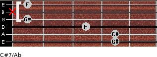 C#7/Ab for guitar on frets 4, 4, 3, 1, x, 1