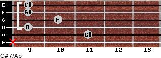 C#7/Ab for guitar on frets x, 11, 9, 10, 9, 9