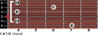 C#7/B for guitar on frets 7, 4, x, 4, 6, 4