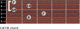 C#7/B for guitar on frets x, 2, 3, 1, 2, 1