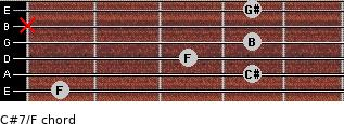 C#7/F for guitar on frets 1, 4, 3, 4, x, 4