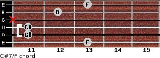 C#7/F for guitar on frets 13, 11, 11, x, 12, 13