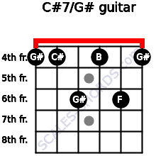 C#7/G# for guitar on frets 4, 4, 6, 4, 6, 4