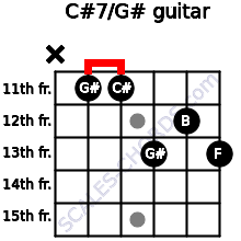 C#7/G# for guitar on frets x, 11, 11, 13, 12, 13