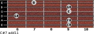 C#-7(add11) for guitar on frets 9, 9, 6, 9, 9, 7