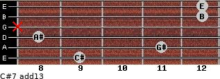 C#-7(add13) for guitar on frets 9, 11, 8, x, 12, 12