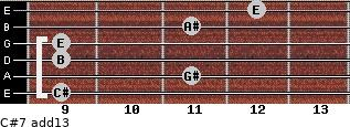 C#-7(add13) for guitar on frets 9, 11, 9, 9, 11, 12