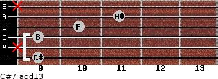 C#7(add13) for guitar on frets 9, x, 9, 10, 11, x