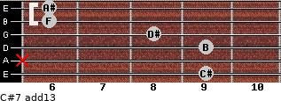 C#7(add13) for guitar on frets 9, x, 9, 8, 6, 6