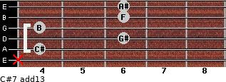 C#7(add13) for guitar on frets x, 4, 6, 4, 6, 6