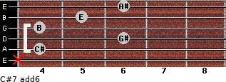 C#-7(add6) for guitar on frets x, 4, 6, 4, 5, 6