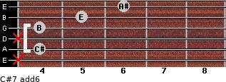 C#-7(add6) for guitar on frets x, 4, x, 4, 5, 6