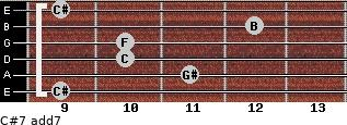 C#7 add(7) for guitar on frets 9, 11, 10, 10, 12, 9