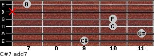 C#7 add(7) for guitar on frets 9, 11, 10, 10, x, 7