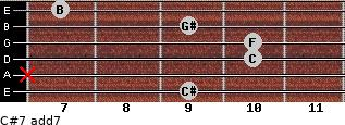 C#7 add(7) for guitar on frets 9, x, 10, 10, 9, 7