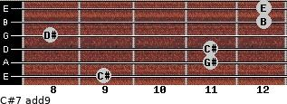 C#-7(add9) for guitar on frets 9, 11, 11, 8, 12, 12