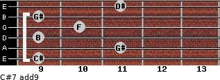 C#7(add9) for guitar on frets 9, 11, 9, 10, 9, 11