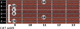 C#-7(add9) for guitar on frets 9, 11, 9, 9, 9, 11