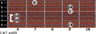 C#-7(add9) for guitar on frets 9, 6, 6, 9, 9, 7