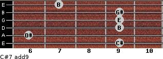 C#-7(add9) for guitar on frets 9, 6, 9, 9, 9, 7