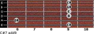 C#-7(add9) for guitar on frets 9, 6, 9, 9, 9, 9