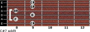 C#7(add9) for guitar on frets 9, 8, 9, 8, 9, 9