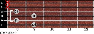 C#7(add9) for guitar on frets 9, 8, 9, 8, x, x