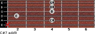 C#-7(add9) for guitar on frets x, 4, 2, 4, 4, 4