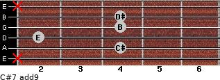 C#-7(add9) for guitar on frets x, 4, 2, 4, 4, x